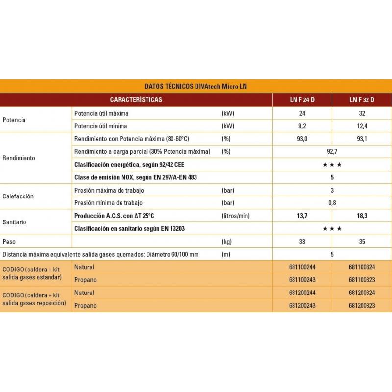 caldera-ferroli-divatech-micro-ln-f24-1